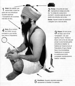 Ilustracio sikh
